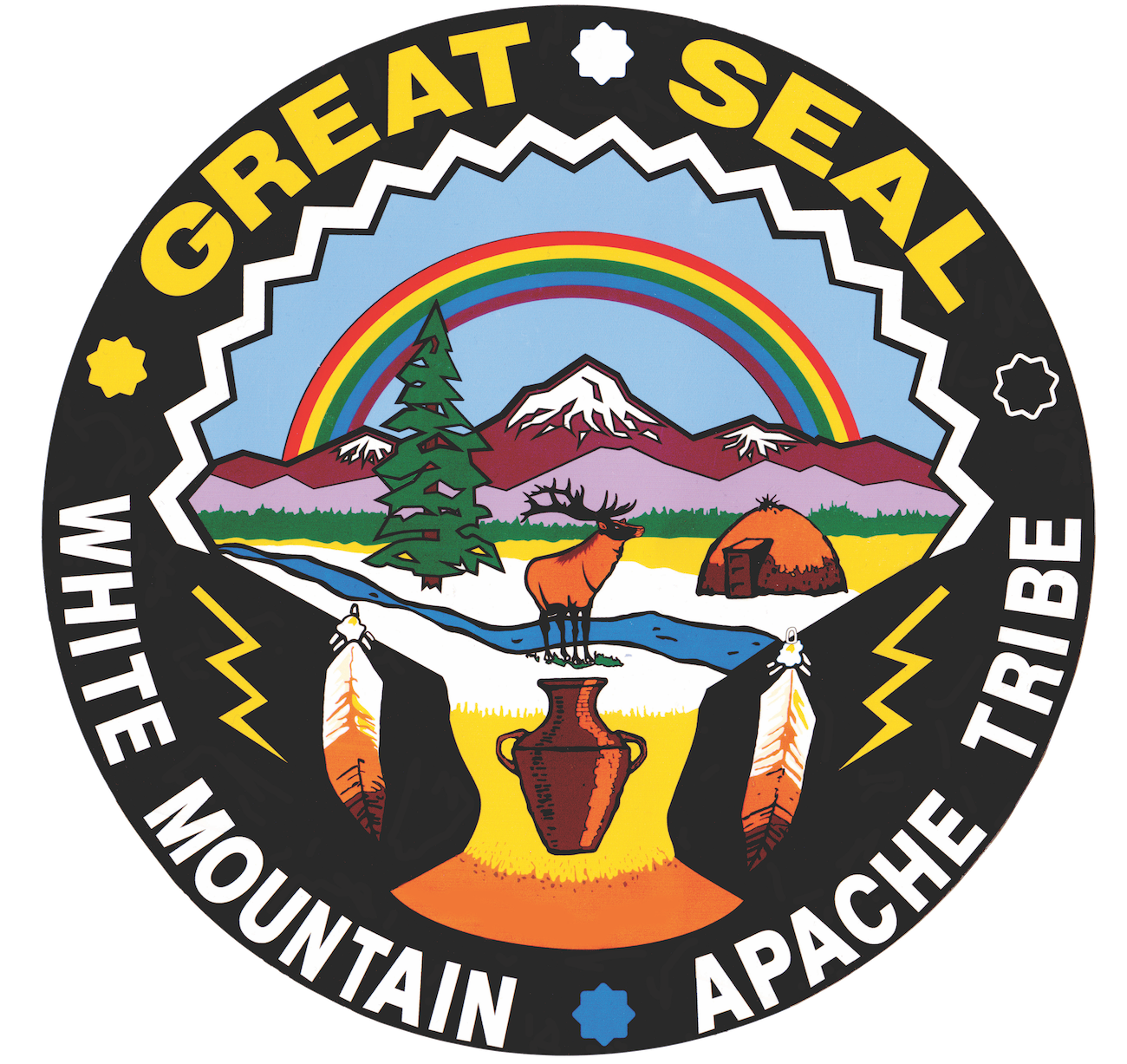 White Mountain Apache Tribe